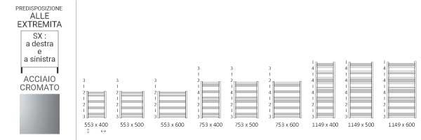 schema scaldasalviette cromato jadesx