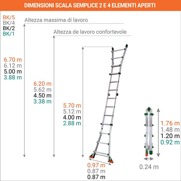 dimensioni Scala semplice 2 e 4 elementi aperti BK