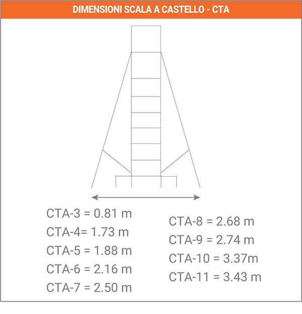 dimensioni scala a castello CTA