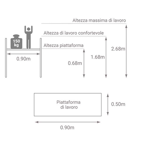 schema piattaforma helis zoppa