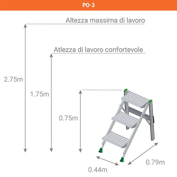 schema scaletta PO3