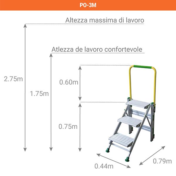 schema scaletta POM3