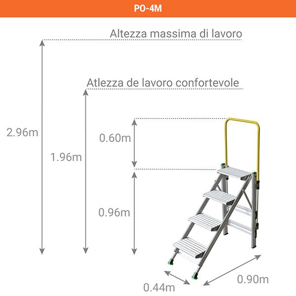 schema scaletta POM4