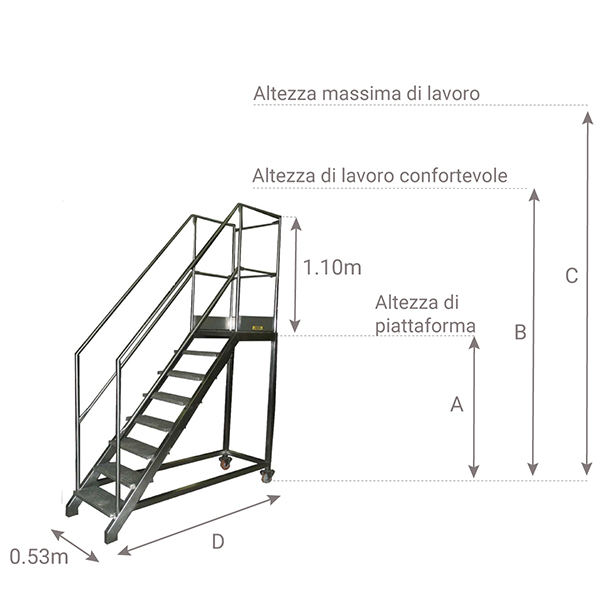 schema scaletta inox guardacorpo 53cm