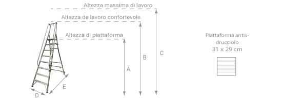 schema della scaletta aeronautica