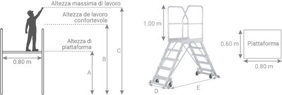 schema della scaletta con ruote 6889GC