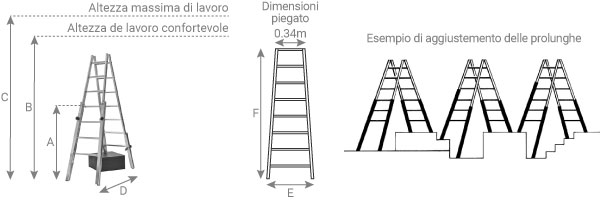 schema della scaletta zoppa a doppia salita