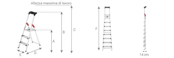 schema della scaletta 881