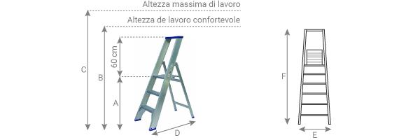 Schema della scaletta in alluminio