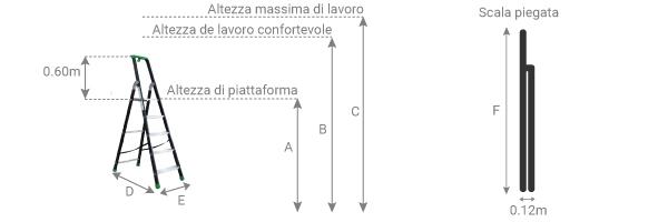 schema della scaletta design