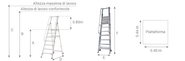 schema della scaletta industriale