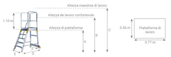 schema della scaletta con grande piattaforma