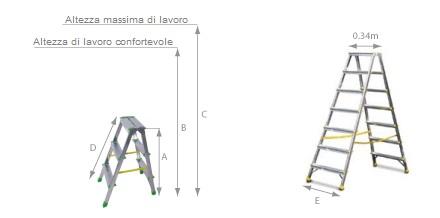 schema della scaletta doppia a uso domestico