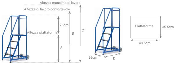schema della scaletta stretta