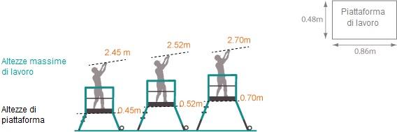 schema della scaletta gazelle mini