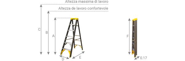 schema della scaletta isolante