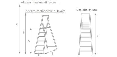 schema della scaletta in legno