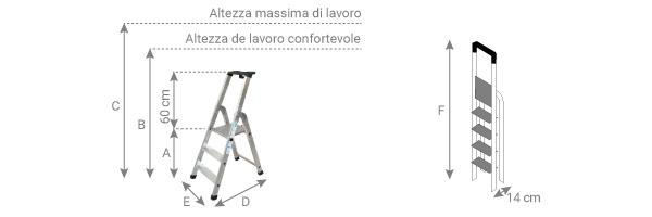 schema della scala in alluminio