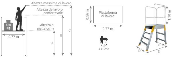 schema scaletta 9500r