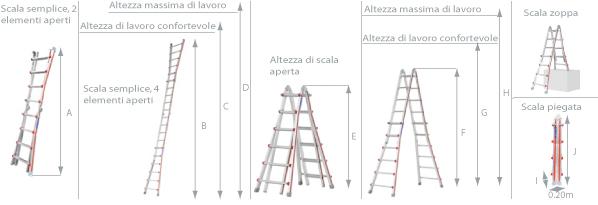 schema della scaletta hymer