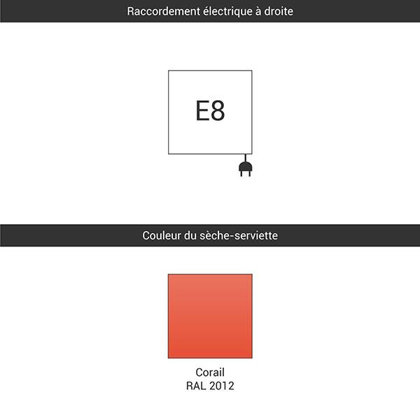 raccordement e8 2012