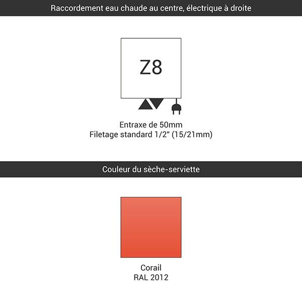 raccordement z8 2012
