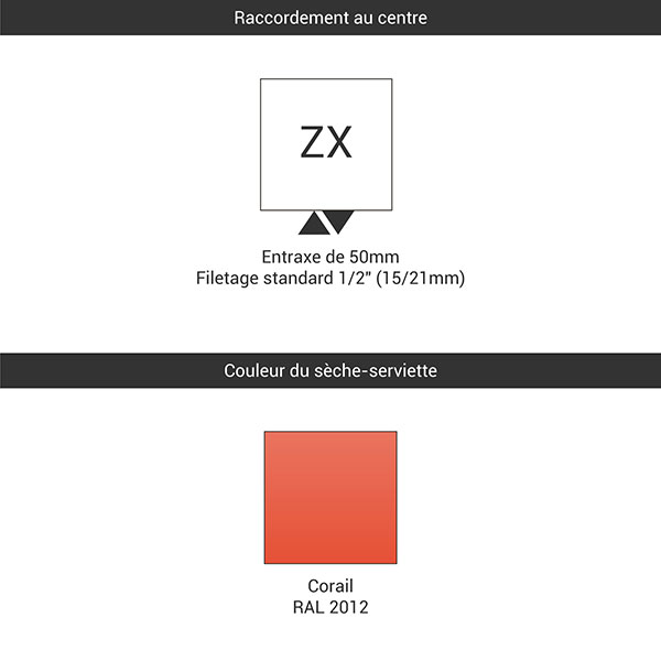 raccordement zx 2012