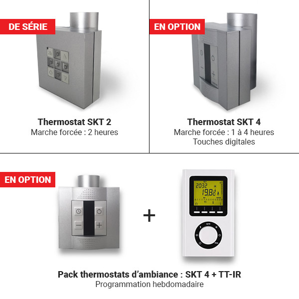 thermostats seche serviette satines
