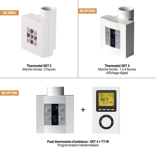 thermostats skt blancs