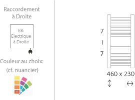Schéma du petit sèche-serviette électrique