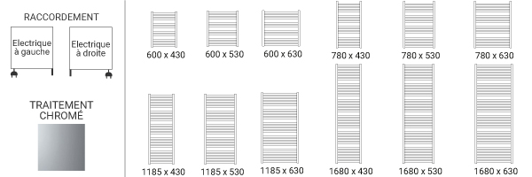 schema seche serviette chrome marlinv2