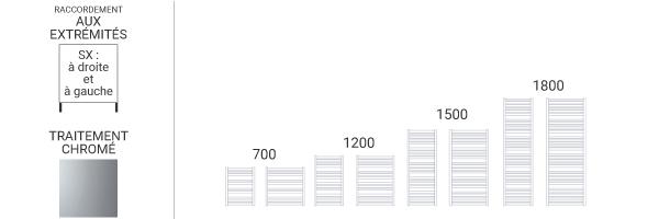 schema seche serviette economique tekno chrome