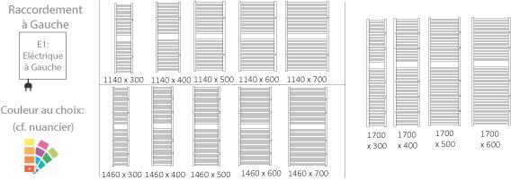 schéma du sèche-serviette électrique Lima