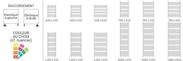 schema seche serviette mixte marlinv2