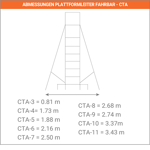 abmessungen Plattformleiter fahrbar CTA