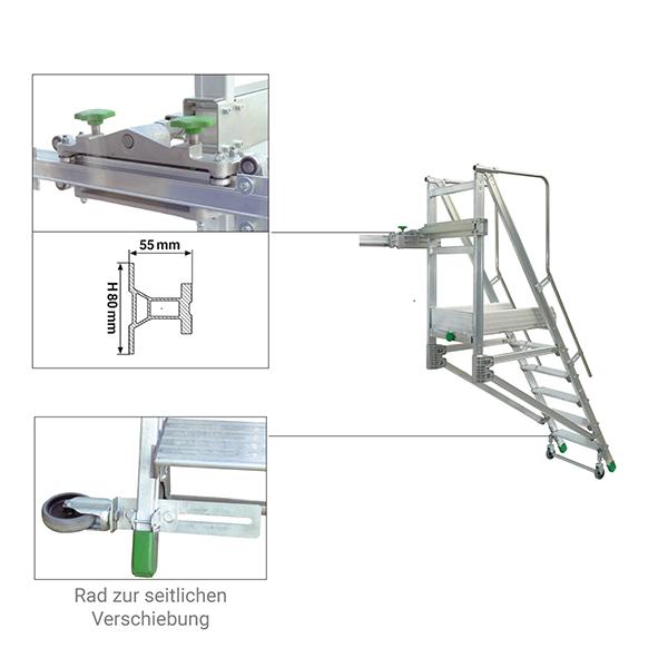 detailliert 2 Stehleiter fahrbar Gleitschiene