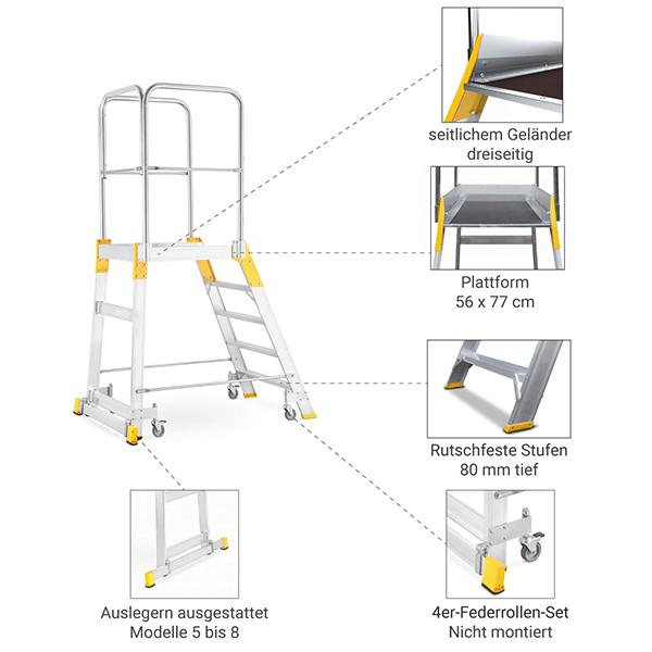 detailliert plattformleiter 9500R