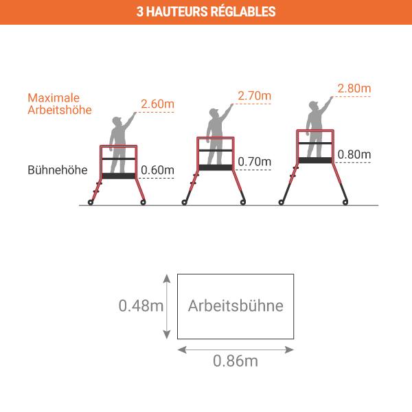 schema mobile podestleiter gazelle 40063