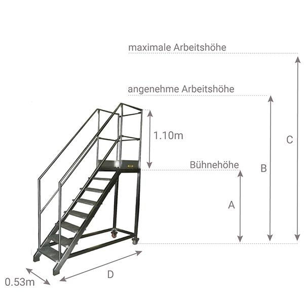 schema stehleiter edelstahl gelander 53cm