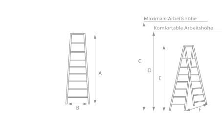 Schema der Holzstehleiter