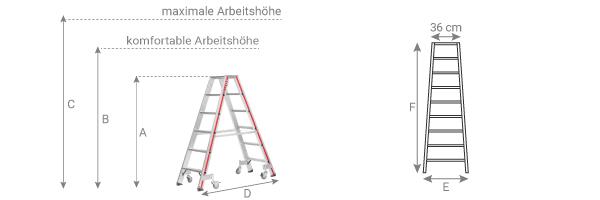 Schema Stehleiter 80243-4P