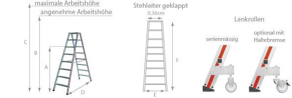 Schema Stehleiter 80243 4F