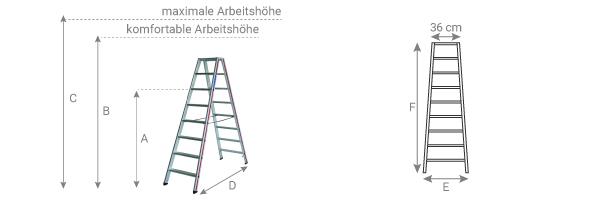 Schema Stehleiter 80243fp