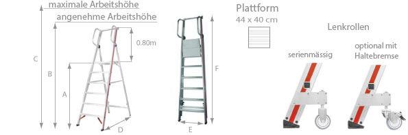 Schema Stehleiter 4F