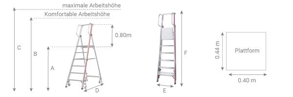 Schema Stehleiter 8080-4P
