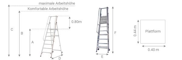 Schema der Industrie Plattformleiter mit Kipprollen und lang