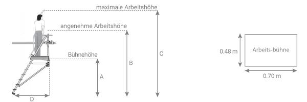 Schema Stehleiter mit Gleitschiene