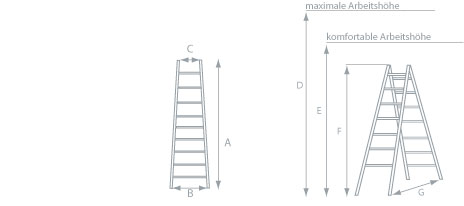 Schema Treppenleiter