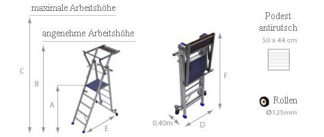 Mobile Podestleiter mit 8cm Stufen -  PIRL RM