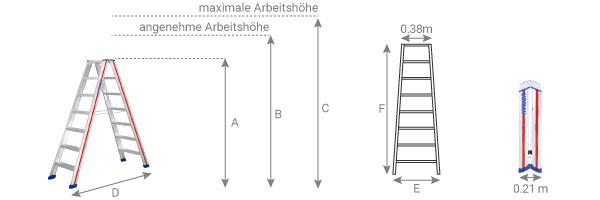 Schema der Doppel-Stehleiter